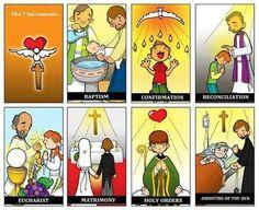 Sacrament of Confirmation Clip Arts.