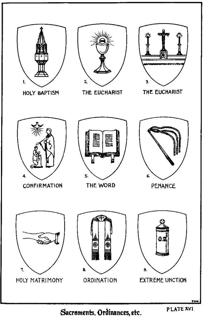 The seven sacraments clipart - Clipground