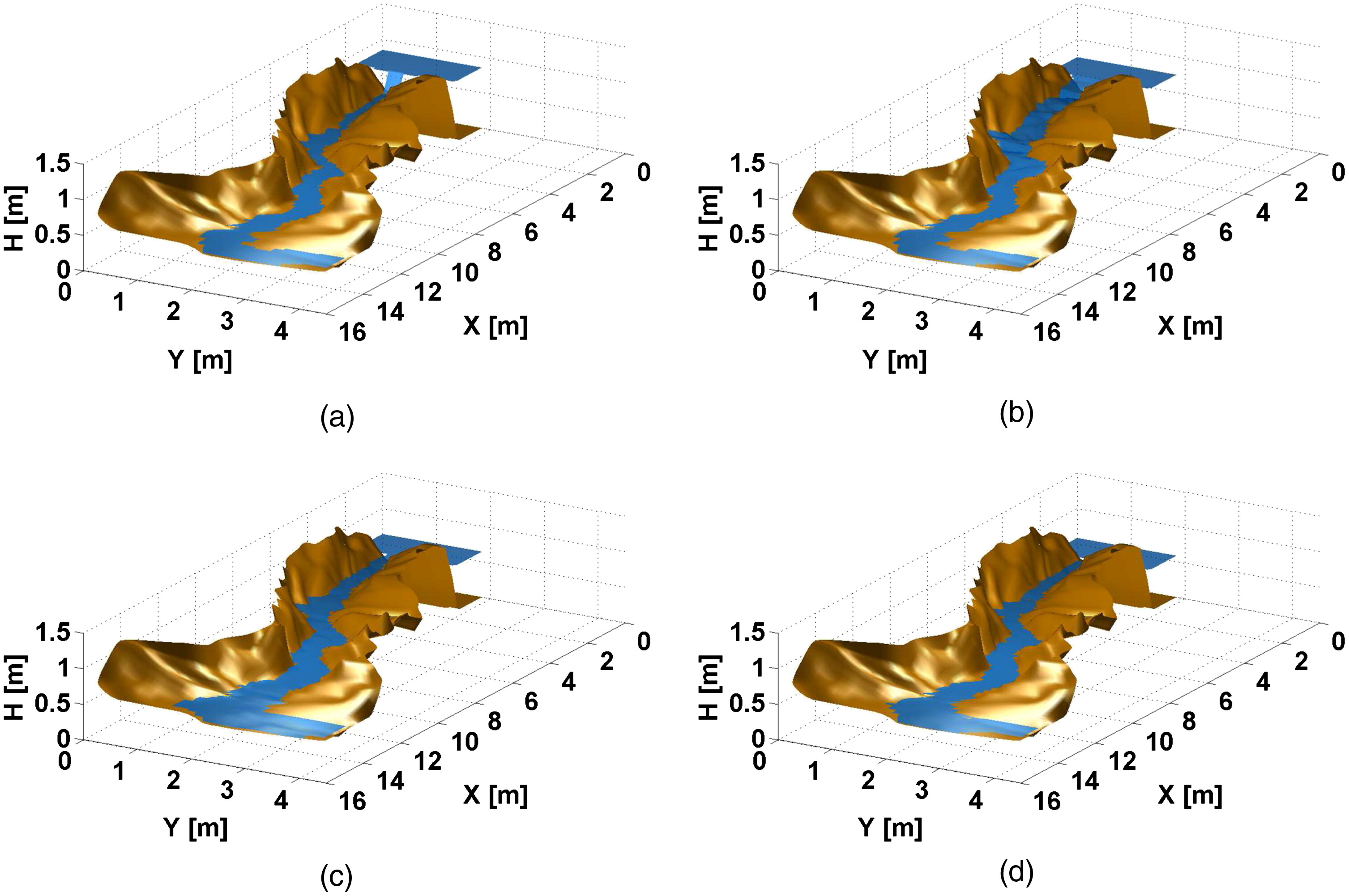 Modeling Rapid Flood Propagation Over Natural Terrains Using a.