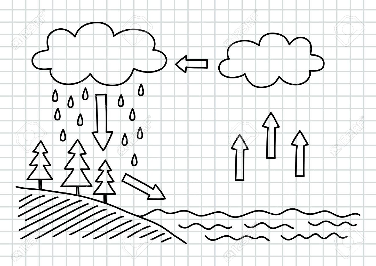 Water Cycle Clipart Black And White.