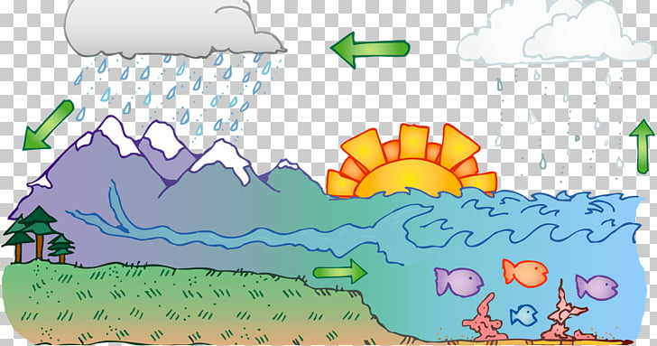 Water cycle Diagram , others PNG clipart.