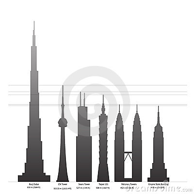 Tallest Buildings Of The World Royalty Free Stock Photography.