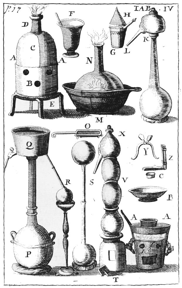 Alchemical apparatus in Blanckaert 'Theatrum chimicum'.