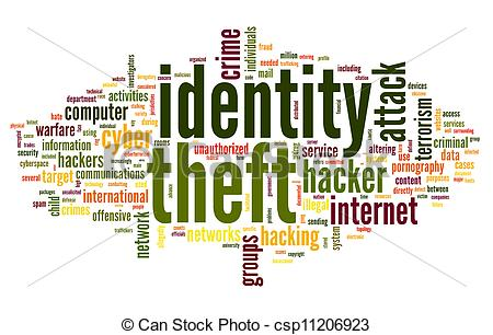 Clip Art of Identity theft in word tag cloud.
