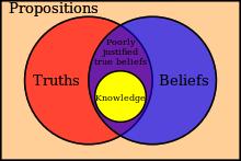 Agnostic theism.