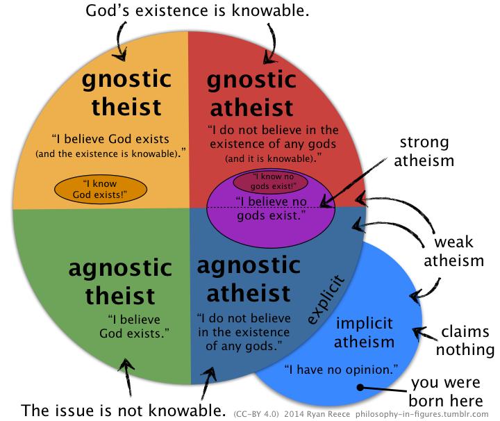philosophy in figures.