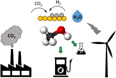 Renewable Methanol Synthesis.