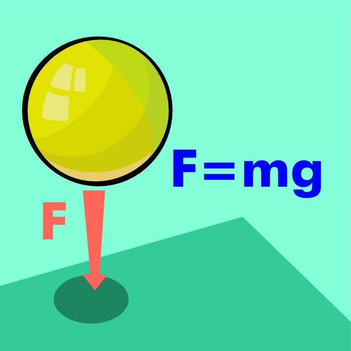 Physics equations clipart.