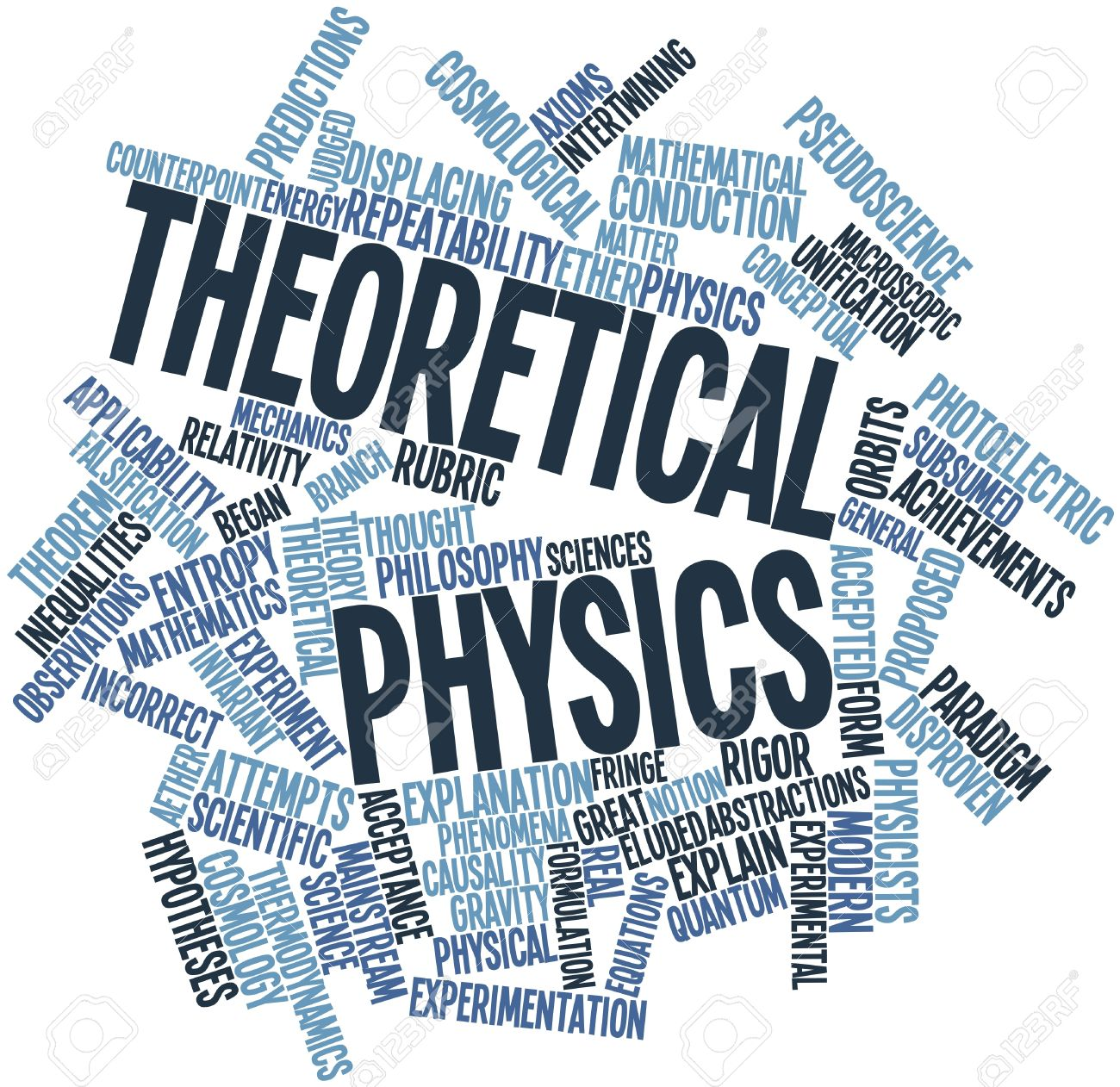 Abstract Word Cloud For Theoretical Physics With Related Tags.