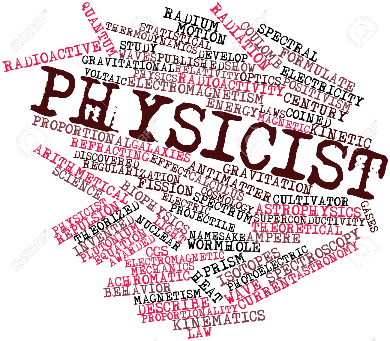 Abstract Word Cloud For Physicist With Related Tags And Terms.