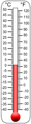 Free Clip Art of Thermometers.