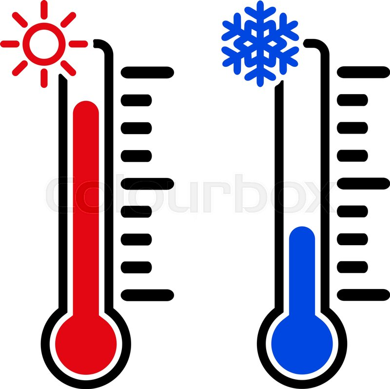 The thermometer icon. High and Low.