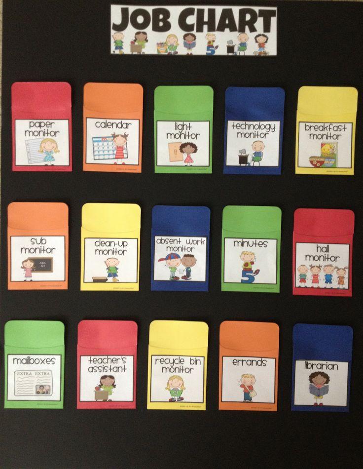 25+ best ideas about Classroom Job Chart on Pinterest.