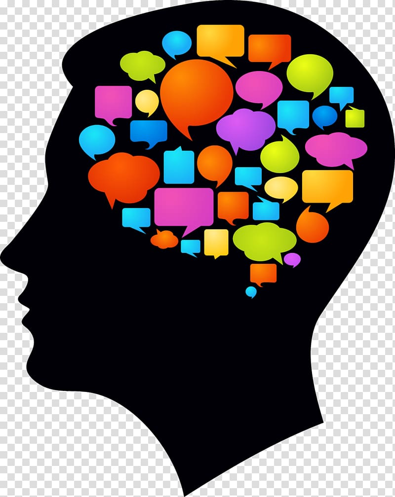 Intrapersonal communication Thought Mind Conversation.