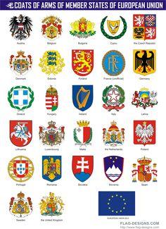 Europe before World War I.