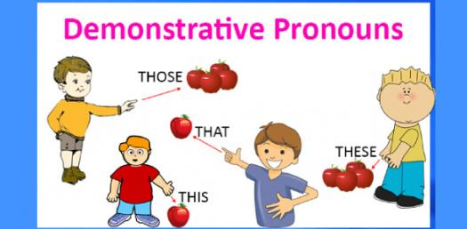 Demonstrative Pronouns Quiz: This That, These And Those.