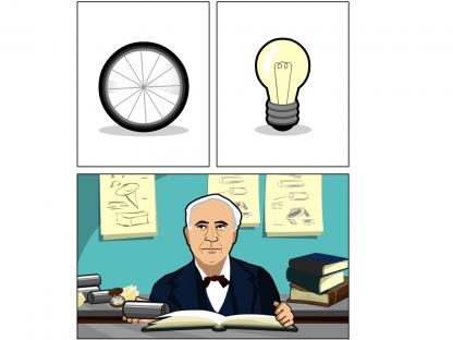 Thomas Edison Inventions.