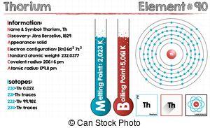 Thorium Vector Clip Art EPS Images. 27 Thorium clipart vector.