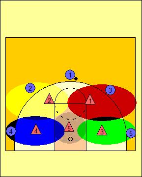 Defense pt. 1.
