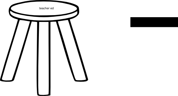 Three Legged Stool Outline Clip Art at Clker.com.