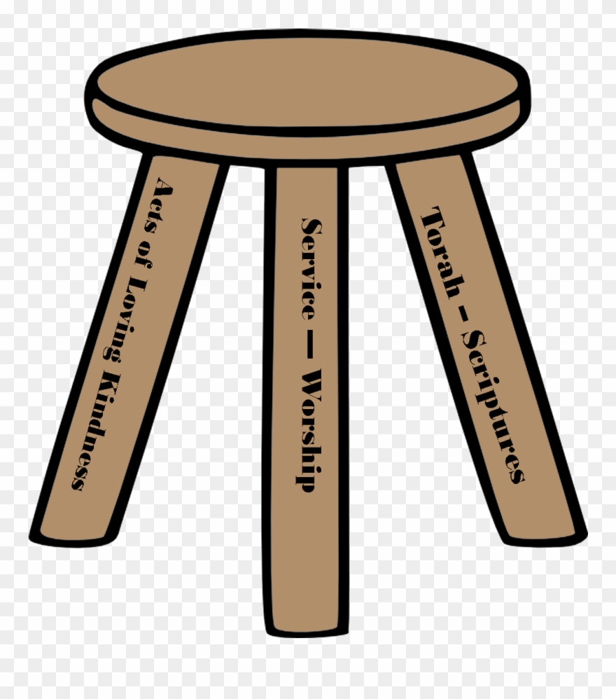Three Legged Stool Png Clipart (#4970019).