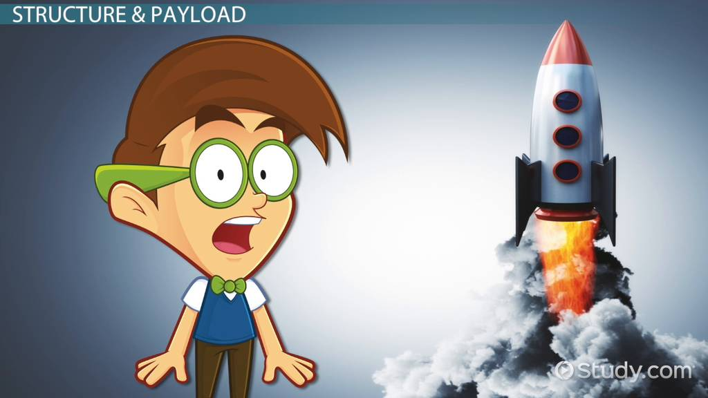 Parts of a Rocket: Lesson for Kids.