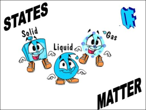 Solids, Liquids, Gases.