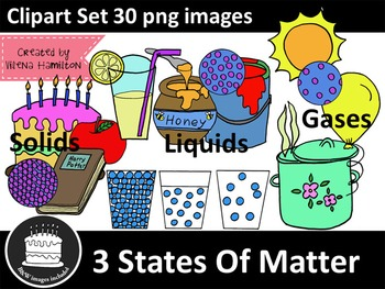 3 States Of Matter Clipart Set in 2019.