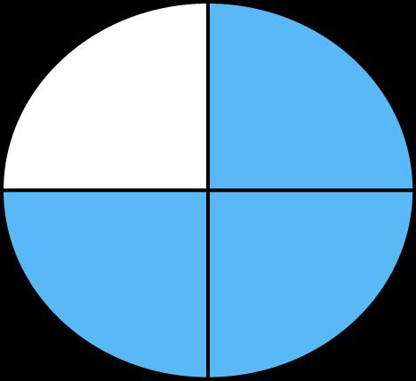 Three Quarters Math Fraction Clip Art.