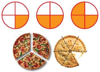 1 3 Pizza Clipart.