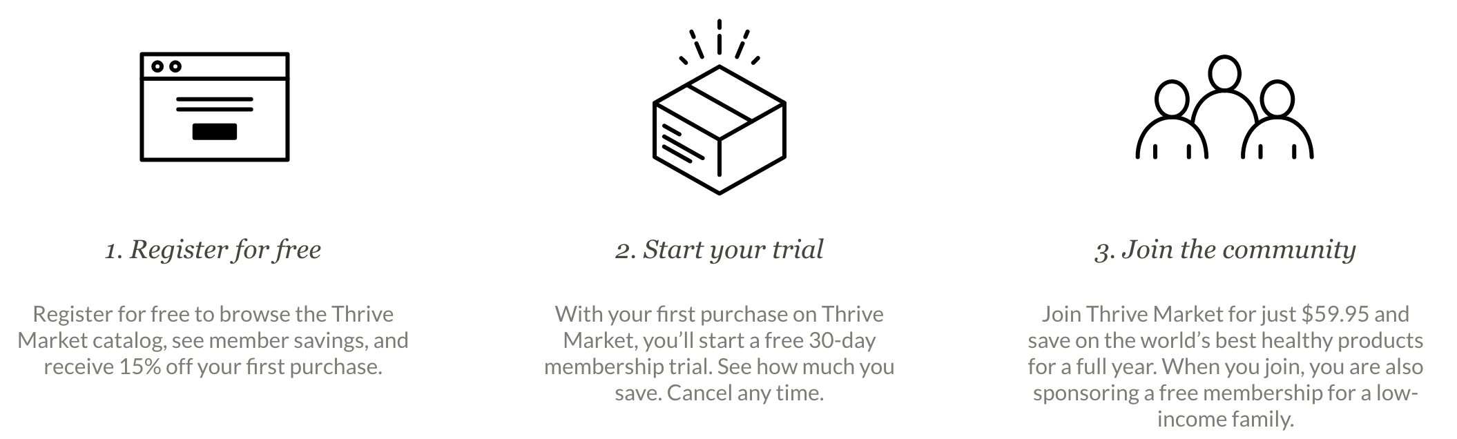 What is Thrive Market?: My Most Recent Haul with Tips.