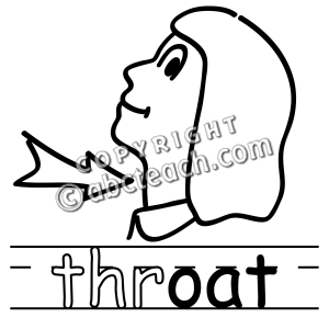 Throat Clipart.