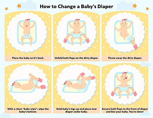 How to Change a Baby\'s Diaper Poster Gift and Instructional Poster.