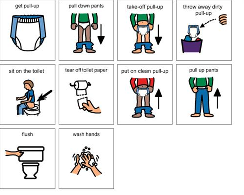 Collection of free Impersonated clipart bathroom. Download.