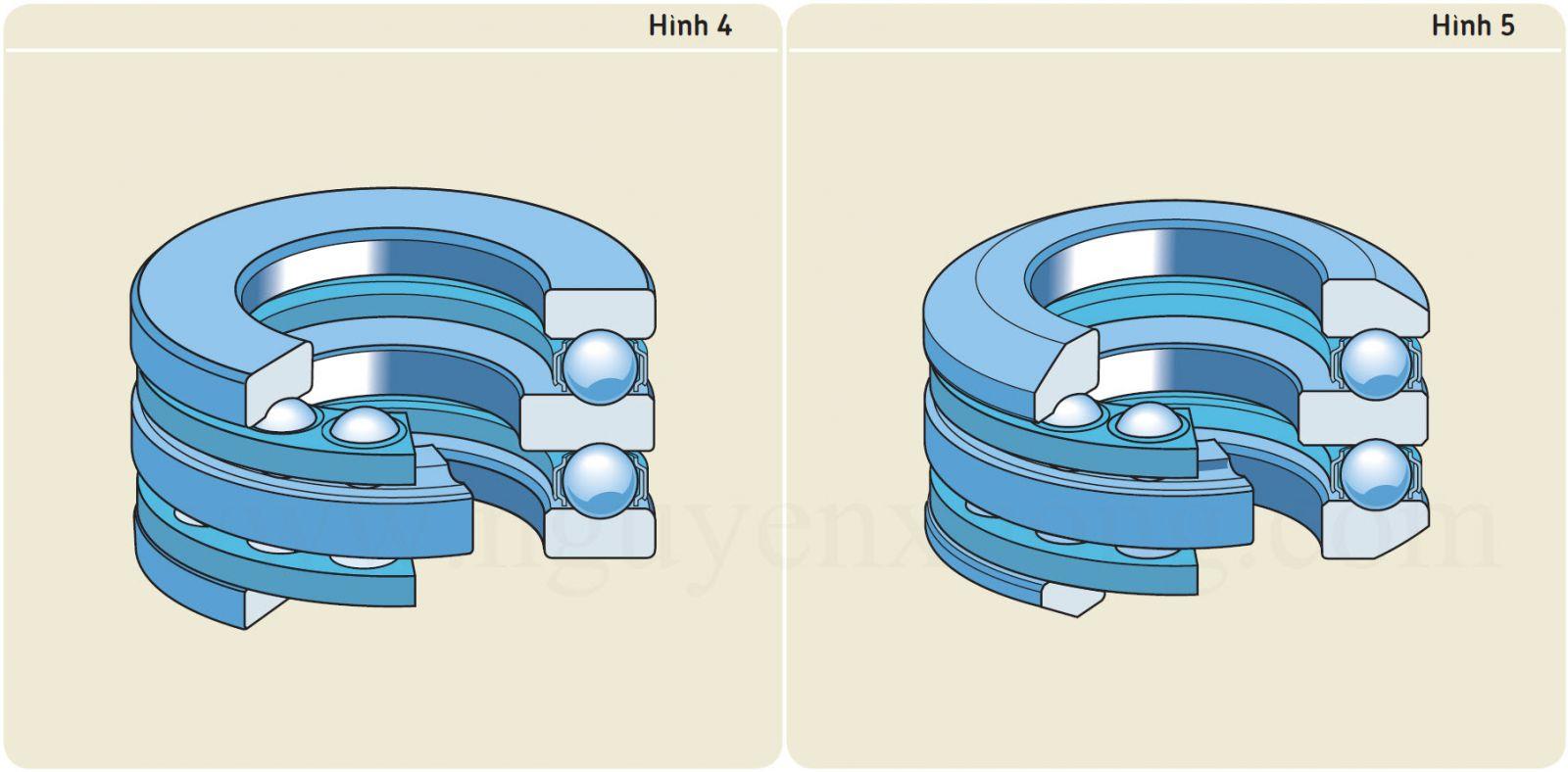 SKF Thrust ball bearings.
