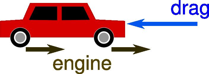 Ellipsix Informatics: Putting the JATO rocket car to rest.