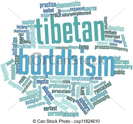 Clipart of Tibetan Buddhism.
