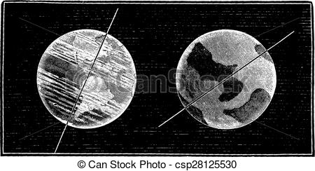 Vectors of Compared tilt of the axis of the Earth and Venus axis.