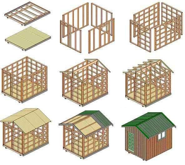 1000+ images about Shed Ideas on Pinterest.