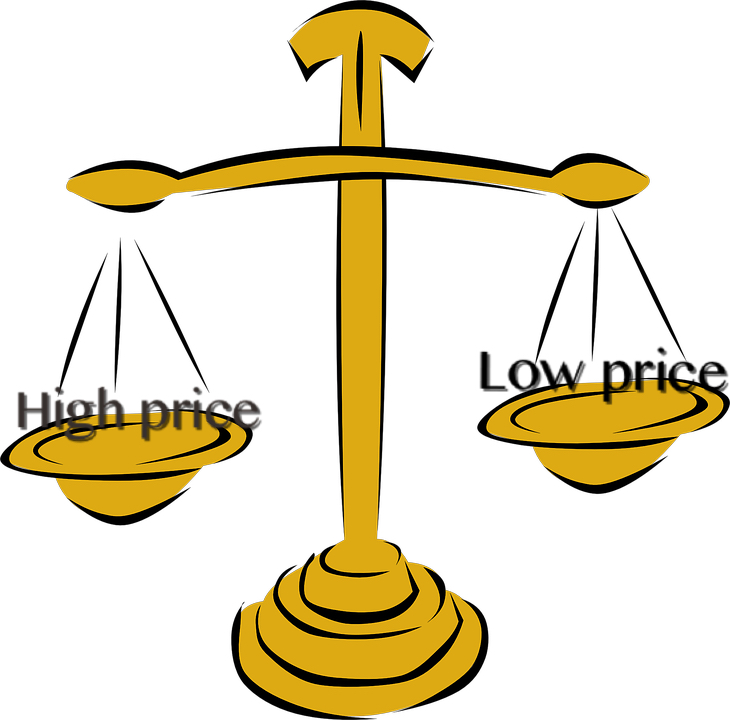 How to price my products.