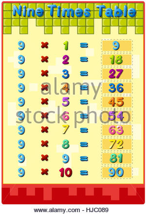 Board, Chart, Five, Four, Date, Time, Time Indication, Poster.