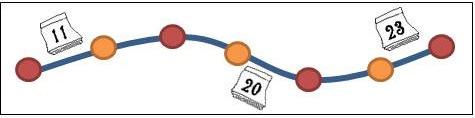 Timeline Clip Art & Look At Clip Art Images.