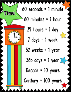Free Time Poster for your Classroom.