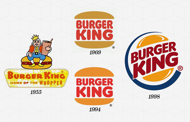 7 Tips On How To Design A Timeless Logo.