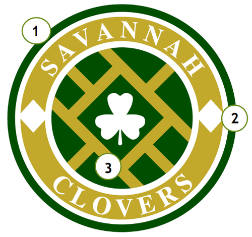 ABOUT SCFC — Savannah clovers football club.