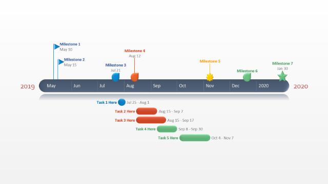 ䷥ PowerPoint Timeline.