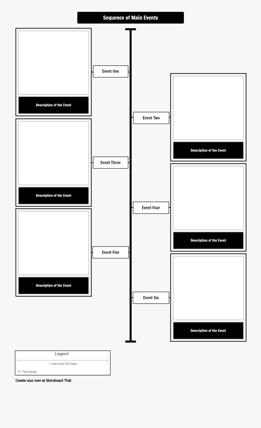 Sequencing Timeline Template\