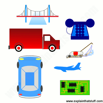 Timeline clipart 1980s to today clipart images gallery for.