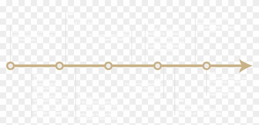 Timeline Png.