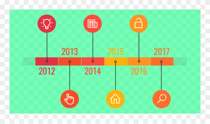 Career Timeline Template In Word Clipart Template Timeline.